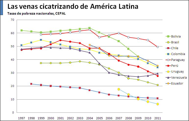 pobreza-chavista1